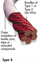 Type 1 or Type 2 Litz Wire